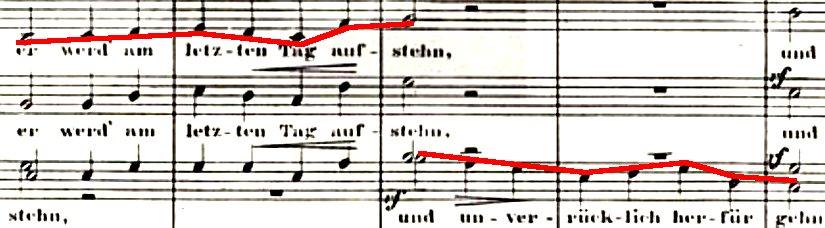 Brahms-begräbnisgesang-er werr um letzten tag2