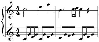 Début de la sonate de Mozart k545